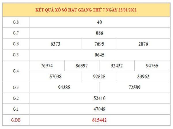 Dự đoán XSHG ngày 30/1/2021 dựa trên kết quả kì trước