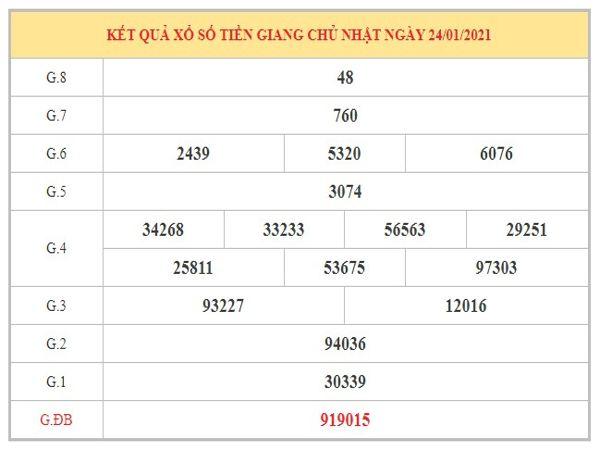 Dự đoán XSTG ngày 31/1/2021 dựa trên kết quả kì trước