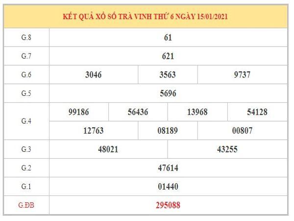 Dự đoán XSTV ngày 22/1/2021 dựa trên kết quả kì trước