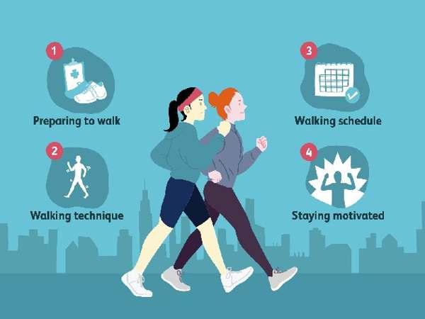 Cách đi bộ giảm cân hiệu quả nhất cho người béo lâu năm